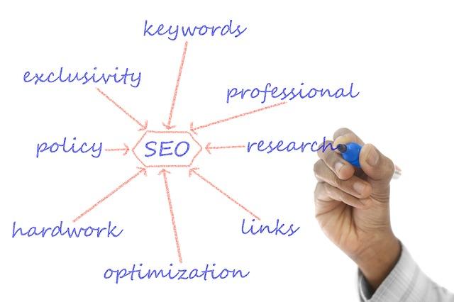 Notre agence de communication digitale vous propose de référencer vos sites