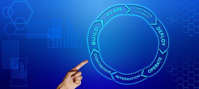 Net Stratégie est une agence de développement web qui gére de gros projets en méthode classique ou agile